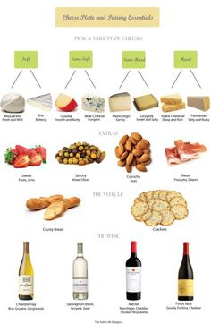 ideas appetizers cheese plate wine parties for 2019 Wine Cheese Pairing, Wine And Cheese Party, Cheese Pairings, Wine Tasting Party, Wine Parties, Wine Pairings, Food Pairing, Wine Recipes, Cooking Recipes