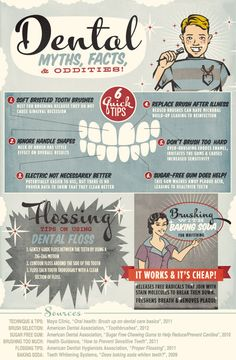 Dental Myths, Facts and Oddities infographic from an Iowa dentist.