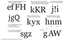Here's a quick guide to Type Anatomy from our friends at HOW Design University and Type Camp. View the basic structure of letterforms with these guides.