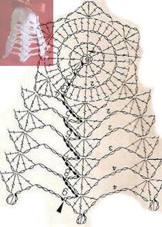 U Kathryn : Szydełkowe dzwonki/Crochet bells Crochet Edging Patterns, Crochet Bunny Pattern, Tatting Patterns, Crochet Diagram, Crochet Designs, Crochet Angels, Crochet Stars, Crochet Snowflakes, Thread Crochet