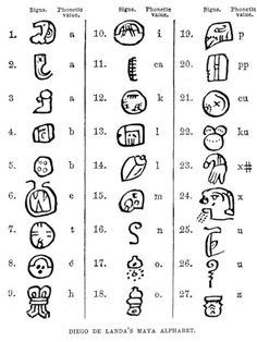 Mayan Alphabet (site is in Russian, but the alphabet page is in English)