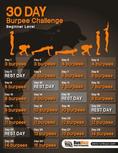 Take our 30 Day Burpee Challenge. Print our our routines for beginner and intermediate levels as well as demonstration videos. Take The RunBuzz challenge!