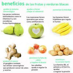 Beneficios de las frutas y verduras blancas