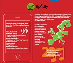 Ford - spotify in Europe