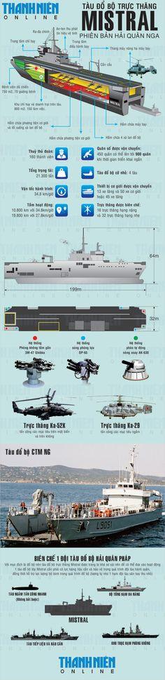 [Infographic]: Tàu đổ bộ chở trực thăng Mistral phiên bản đóng cho Nga - ảnh 1