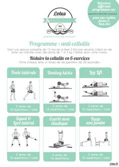 Programme anti-cellulite #sport #cellulite #entrainement #workout #exercices