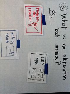http://chartchums.wordpress.com/2012/01/15/charting-the-common-core/#