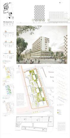 3. Preis: Plakat 1, © GangGangoly & Kristiner Architekten / Riepl Kaufmann Bammer Architektur