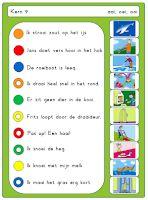 Kleuterjuf in een kleuterklas: GROEP 3 | Piccolo- / knijpkaarten Veilig Leren Lezen KIM Dutch Language, Charlotte, Map, Location Map, Peta, Maps