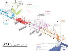 Nuevo Programa urbano. Plan Director de un Barrio al sur de Burdeos. Imagen cortesía de OMA. Señala encima de la imagen para verla más grande.