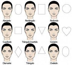 Para conocer la forma de tu rostro toma una imágen y adaptala a una fotografía tomada de frente,  debería coincidir más o menos.