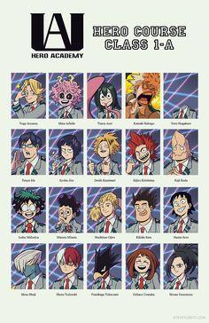 Boku no Hero Academy - Class 1-A