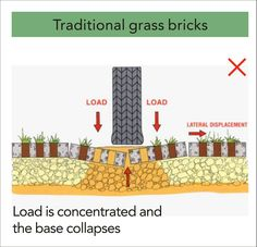 Orangestone | Products | Grass-Concrete | Product Introduction
