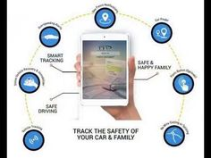 19 Best Vehicle tracking devices images in 2017 | Car