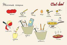 chefdaw - Яблочные оладьи