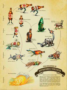 Rainier Beer Posters