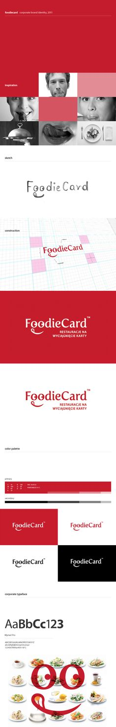 Logo design process for foodiecard.pl