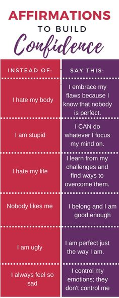 Affirmations are powerful in helping to change automatic thoughts. This is a quick reference sheet to use to help teens transform their negative self-talk into positive affirmations. Building Self Confidence, Confidence Coaching, Building Self Esteem, Confidence Boosters, Increase Confidence, Counseling Teens, Elementary School Counseling, School Counselor, Group Counseling