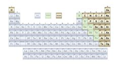 Periodic Table Nonmetals   2017