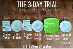 Get Fit Now, Ask Me How! 3 Day Trials available, get your's today!