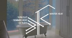 Cutting Costs and Increasing Efficiency with DreamGlass® IR Shield – English
