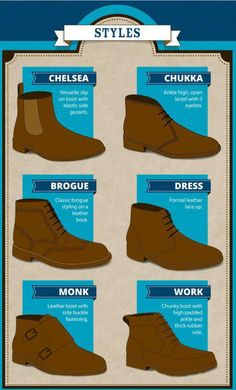 The Ultimate Shoes Fashion Vocabulary Part 1 More Visual Glossaries (for Her): Backpacks / Bags / Bobby Pins / Boots / Bra Types / Hats / Belt knots / Chain Types / Coats / Collars / Darts / Dress. Mens Boots Fashion, Leather Fashion, Fashion Outfits, Fashion Men, Fashion Ideas, Fashion Tips, Fashion Infographic, Fashion Vocabulary, Herren Outfit