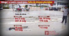 'Ahoga' a cuatro municipios falta de drenes pluviales - http://muropolitico.mx/2015/06/01/ahoga-a-cuatro-municipios-falta-de-drenes-pluviales/