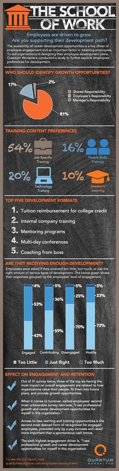 Biggest Reasons Employees Quit #infographic #HR #talentmanagement - employee development plan