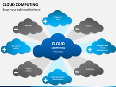 cool 19 Cloud Computing Photos for websites and blogs