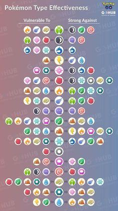 Pokemon Go, First Pokemon, Pokemon Pins, Pokemon Fan Art, Pokemon Stuff, Pokemon Type Chart, Pokemon Weaknesses, Cute Pokemon Pictures, Cute Pokemon Wallpaper