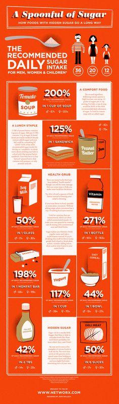 foods-with-hidden-sugar