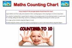 EVERY STUDENT IN THE YOUNGER GRADES  SHOULD HAVE THIS COUNTING CHART! Counting from Numbers 0 to 60!  This colourful Counting Chart is a great help for students in grades K - 3, or low achieving students in higher grades. It may be used for counting, adding and subtracting, sequences, multiplying and dividing and learning the numbers up to 60.  A great Maths Counting Chart that really assists students in their counting progress from counting on their fingers to mental computation.  Visually…