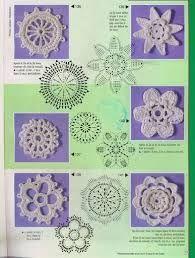 Resultado de imagen para crochet irlandes tutorial