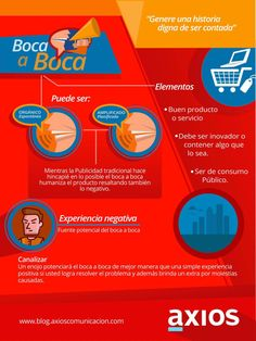Boca a boca en publicidad #infografia #infographic #marketing