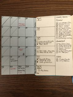 Incorporating DIYFISH concept into Bullet Journal