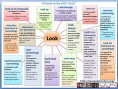 Forum | ________ Learn English | Fluent LandPhrasal Verbs with LOOK | Fluent Land