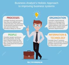 Get  Business and business analysis assignment help from #BookMyEssay at reliable rates.