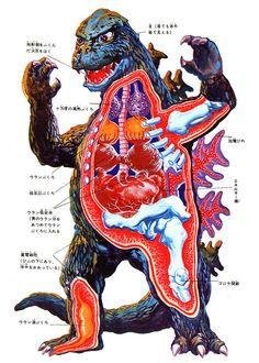 Inside Godzilla / source: http://www.flickr.com/photos/mutantskeleton/6158344205/in/contacts/