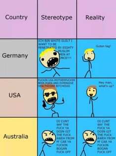 English stereotype :*sips tea* hmm don't ya love the queen? English reality : oh wow Americans are dicks. Stealing our language huh? Funny Shit, Funny Cute, The Funny, Funny Jokes, Hilarious, Funny Stuff, Random Stuff, Sarcastic Memes, Australian Memes