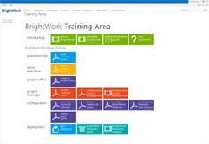 64 best sharepoint project management templates images on pinterest