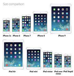 iPad/iPhone development