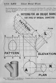 """Képtalálat a következőre: """"metal pitcher layout"""""""