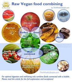 Raw vegan food combining ♥Click and Like our facebook page♥