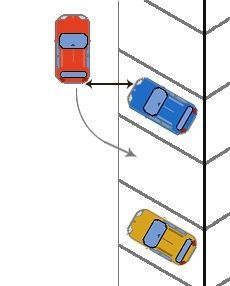 permis de conduire comment faire un creneau permis de conduire permis de conduire permis. Black Bedroom Furniture Sets. Home Design Ideas