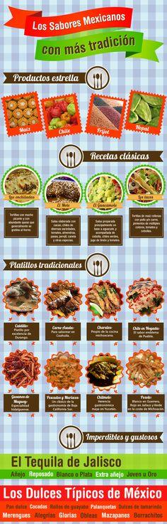 Los Sabores Mexicanos con más tradición - Diario Viajero México