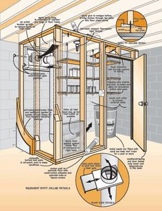 Building a Walk-in Cooler | Garden/Farm | Walk in freezer