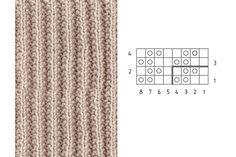 Как связать модный шарф снуд, хомут, шарф с крупными косами и шарф капюшон