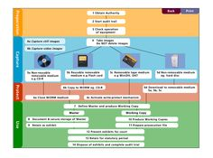 diagram of cctv installations wiring diagram for cctv system diagram of cctv installations wiring diagram for cctv system dvr h9104uv as an example education security camera security cams and