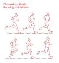 Human Figure Sketches, Human Figure Drawing, Figure Sketching, Running Pose, Person Running, Running Art, Person Drawing, Drawing People, Drawing Reference Poses