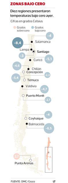 Región #Metropolitana registra temperatura más baja del país, con -8,4 °C en #Lampa. #Chile julio 2013